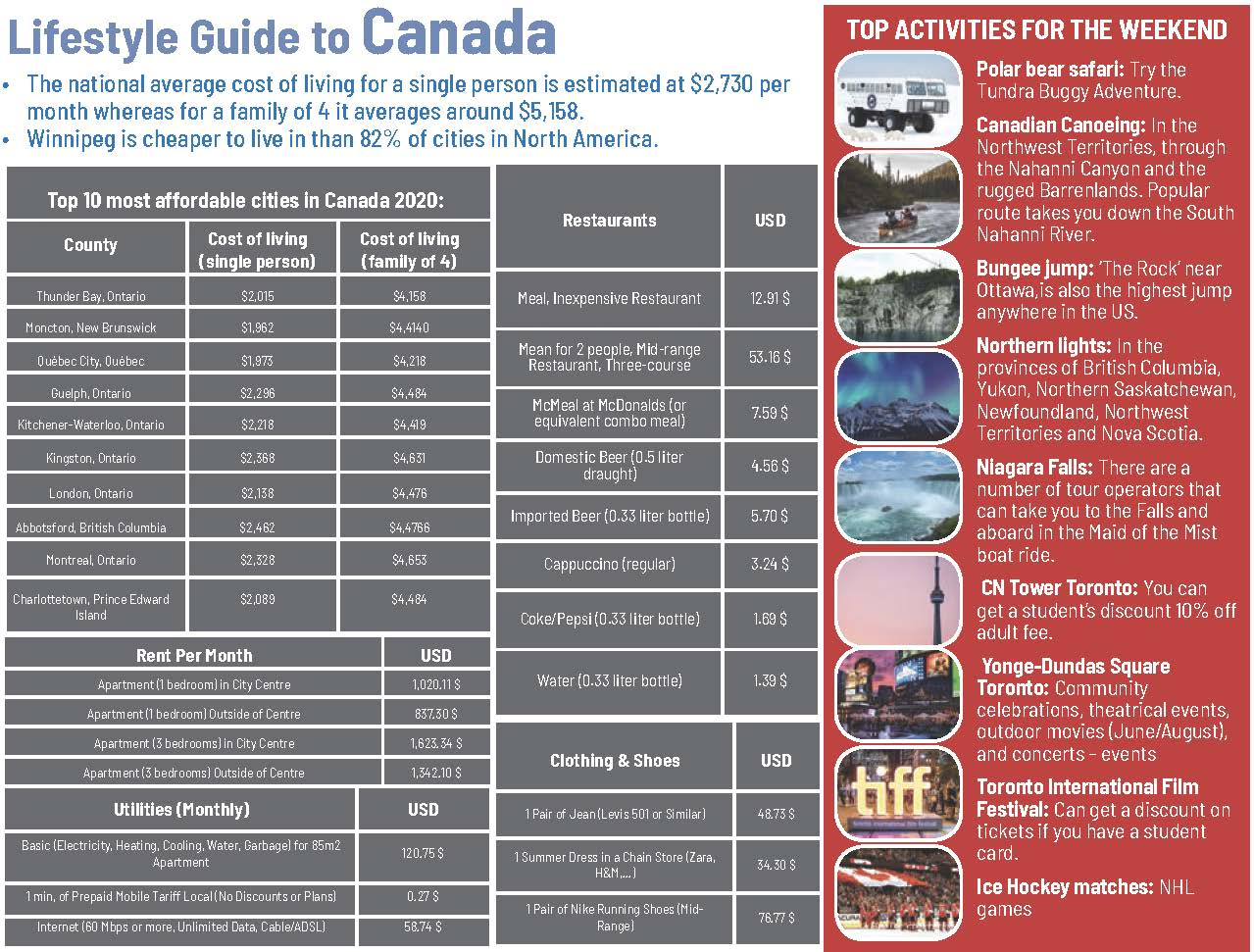Canada Lifestyle Guide