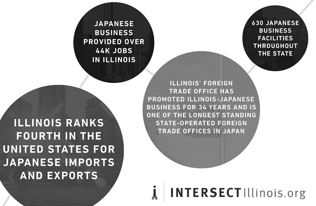 http://intersectillinois.org/